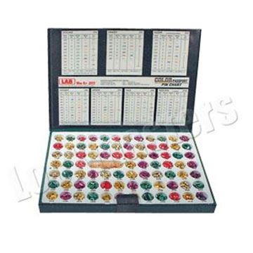 Picture of Lab .005 Universal Pinning Kit