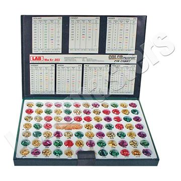 Picture of Lab .003 Universal Pinning Kit